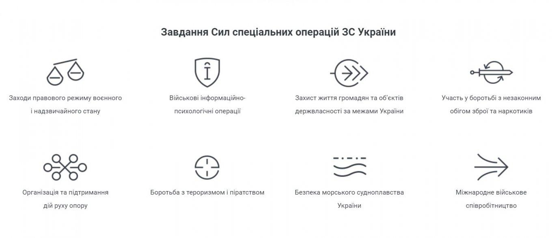 ССО ЗСУ, Defense Express