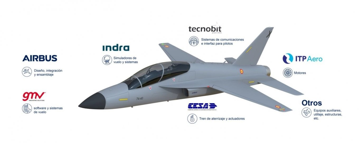 Airbus Future Jet Trainer