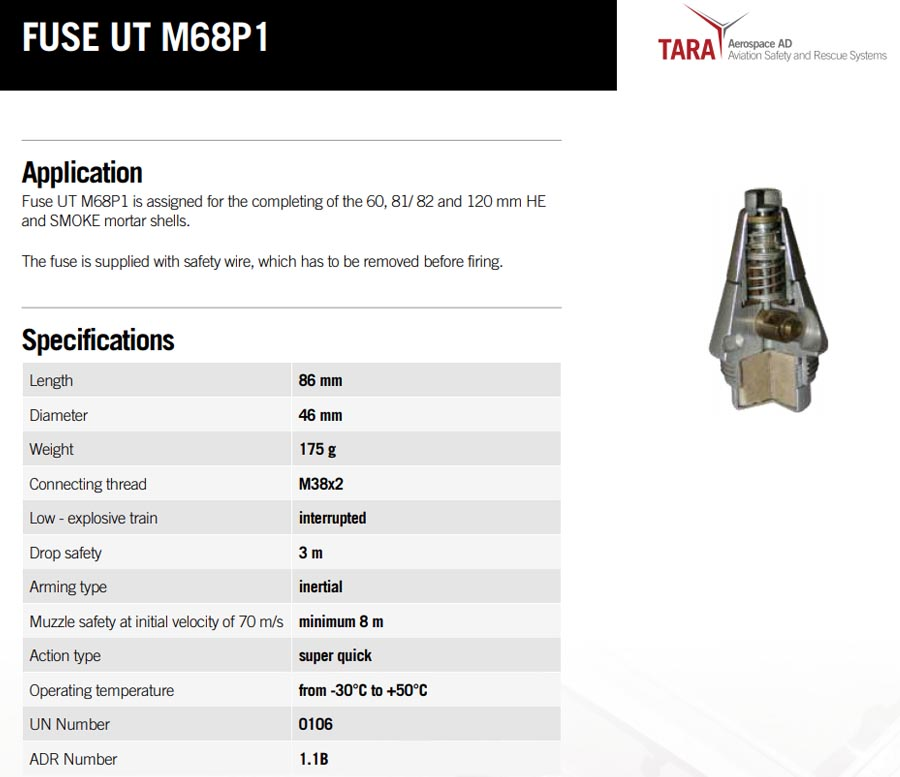 Підривачі UT M68P1 TARA Aerospace And Defence Products