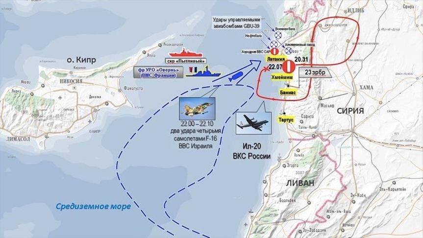 число втрат РФ у Сирії, Defense Express, Ил-20