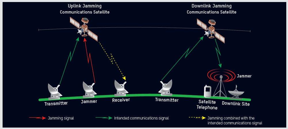 В Космічних силах США з'явиться секретна система проти ворожих супутників